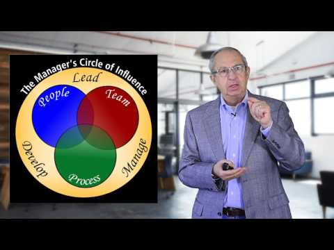 The New Manager - Essential Skills of Managing People - YouTube