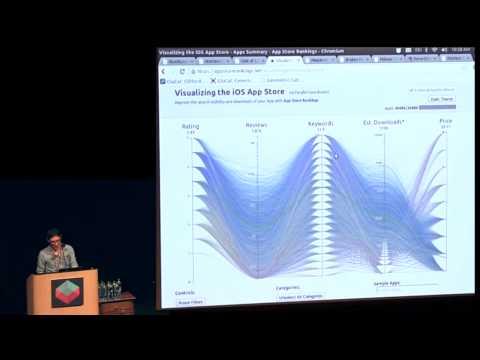 Kai Chang - Visually Exploring Multidimensional Data