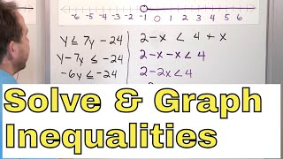 12 - Solving & Graphing Inequalities w/ One Variable in Algebra, Part 1