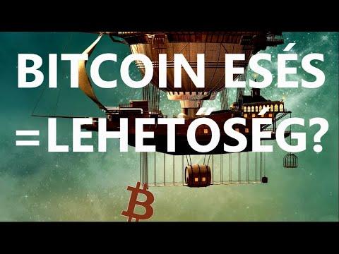 Mennyire könnyű eladni a bitcoint