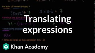 Translating Expressions With Parentheses