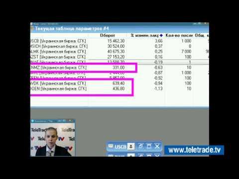 Деньги при регистрации на бинарных опционах