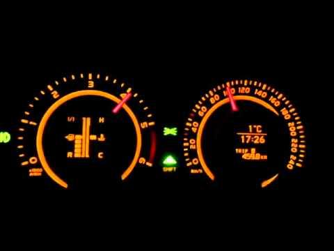 Von welchem Benzin kia wenga zurechtzumachen