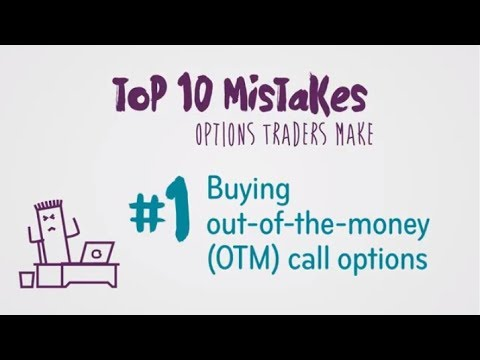 How to find out the option price