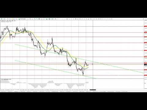 InstaForex Analytics: EUR/USD и GBP/USD: видео-прогноз на 29 октября