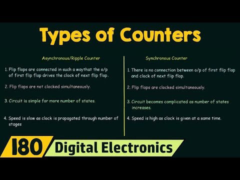 Types of Counters | Comparison between Ripple and Synchronous counters