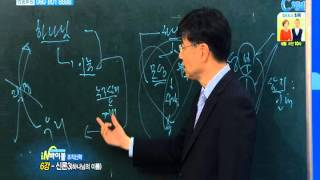 [C채널] 재미있는 신학이야기 In 바이블 - 조직신학 6강 :: 신론3(하나님의 이름)
