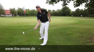 Golf's Hip turn explained