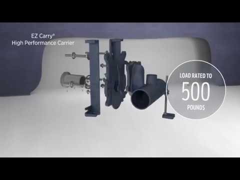Zurn Industries LLC - Videos