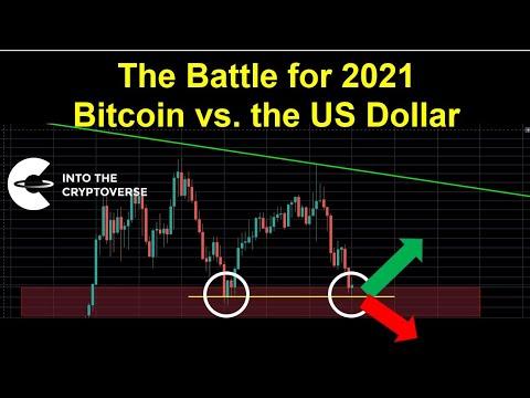 2021 btc bear market