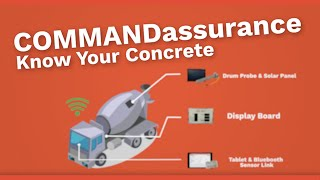 How to Check Concrete Slump From Anywhere