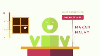 Gambar cover Batas Aman Konsumsi Gula | Tropicana Slim Diabetes Info Eps. 7
