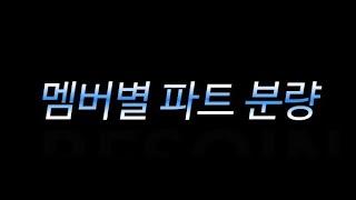 [빅스/VIXX] 멤버별 파트분량