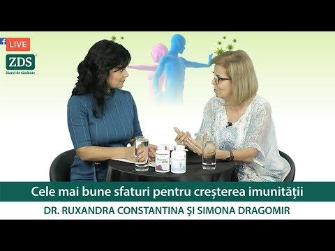 Human papillomavirus vaccine update