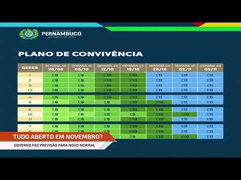 Plano de Convivência: Pernambuco revela previsão para retorno de todas as atividades