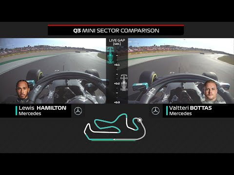 メルセデスのルイス・ハミルトンとバルデリ・ボッタスの走りを比較した動画。どこが違うのか?F1 第12戦ポルトガルGP(ポルトガル)