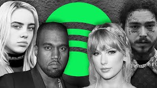 Spotify will keep winning. | What the UMG deal means for Taylor Swift, Consumers, and Spotify