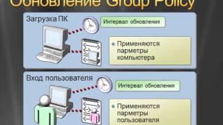 Откройте оснастку управление групповой политикой