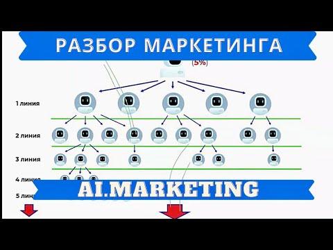 #marketbot  Разбор маркетинг плана Ai Marketing