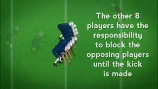 Football 101 | Chapter 7 | Special Teams