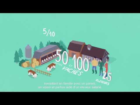 L'évolution des fermes laitières en France
