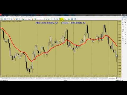Clentbank бинарные опционы