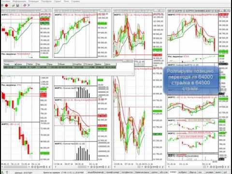Самые точные сигнал индикатор для бинарных опционов