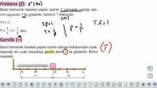Eğitim Vadisi AYT Fizik 11.Föy Basit Harmonik Hareket 1 Konu Anlatım Videoları