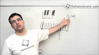 Těžká kombinatorická úloha - Piáno