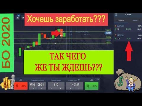 Можно ли заработать с биткоин