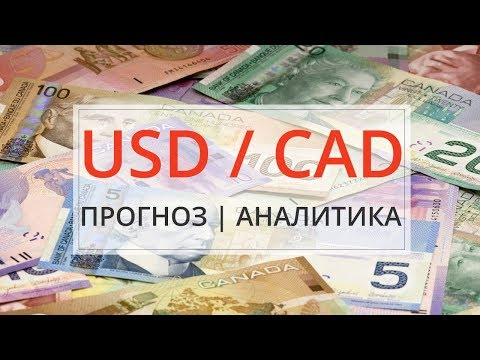 Forex quotes online