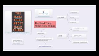 3 Big Ideas - The Hard Thing About Hard Things by Ben Horowitz