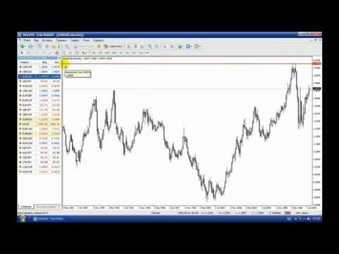 Опционы на пару евро доллар
