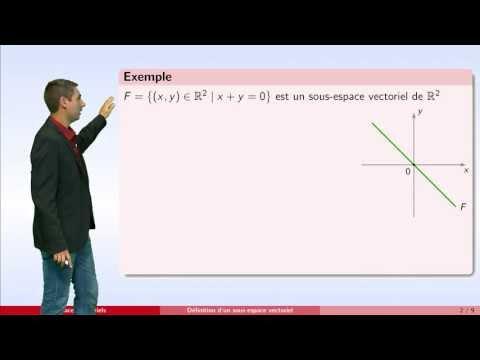 comment trouver une base de ker f