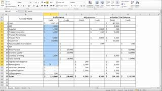 Chapter 5 Trial Balance