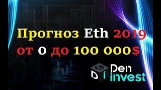 Прогноз стоимости Ethereum на 2019 год курс Эфириум ETH