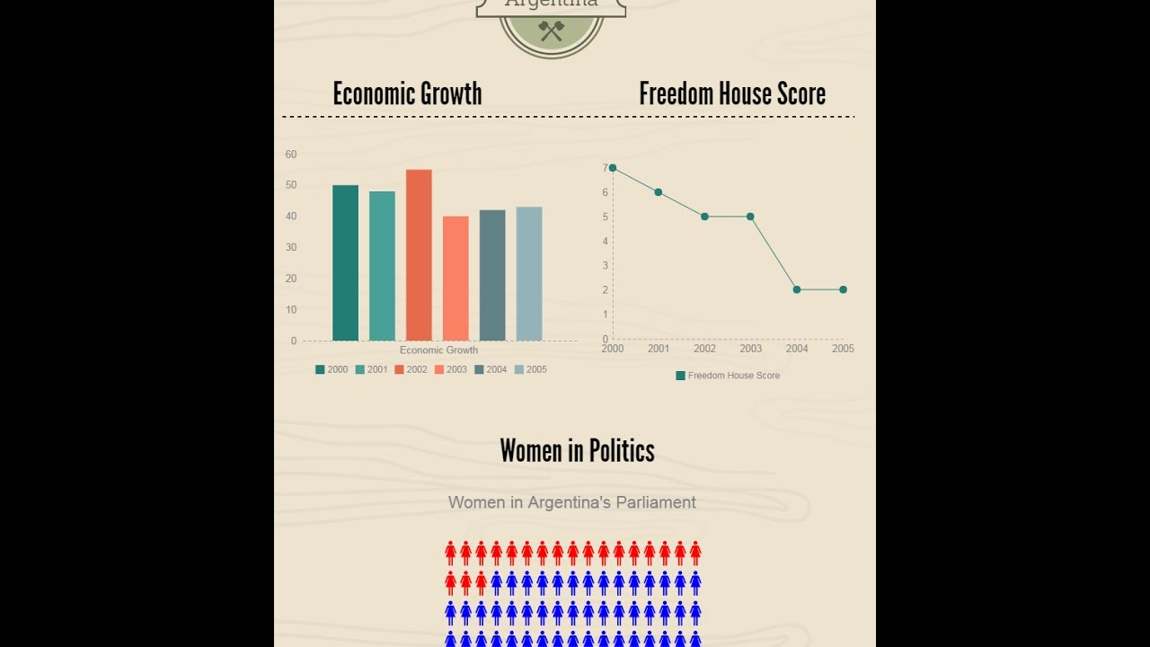 Infographics Help Video