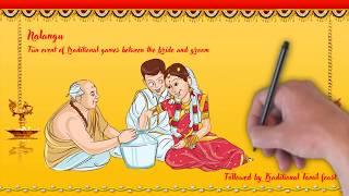 Tamil Wedding Invitation - Tamil Wedding Video Invitation - Mobile Invitation - Whatsapp Invitation