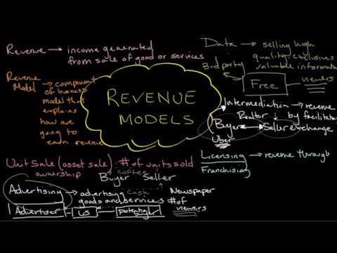 , title : 'Introduction to Revenue Models   New Venture Launch