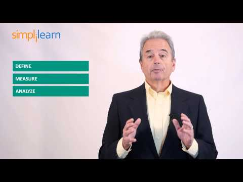 Introduction to Certified Six Sigma Green Belt | What is Six Sigma ...