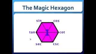 Using the Magic Hexagon to Generate Trig Identities