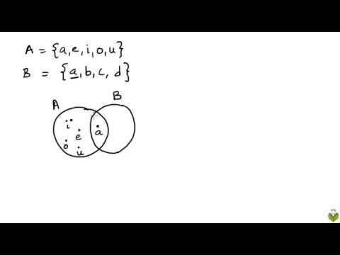 Icse class 8 maths venn diagrams ncert qa 32 venn diagram ccuart Images