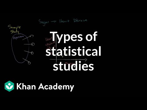 A thumbnail for: Statistical studies