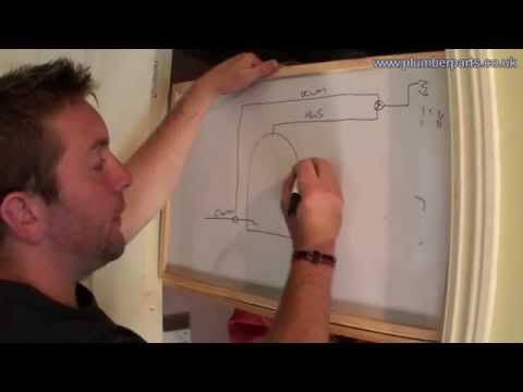 Unvented Cylinders For Hot Water Plumbing Tips