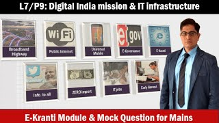 L7/P9: IT infrastructure: Digital India Mission, E-Kranti, Digital Divide-India vs. Bharat