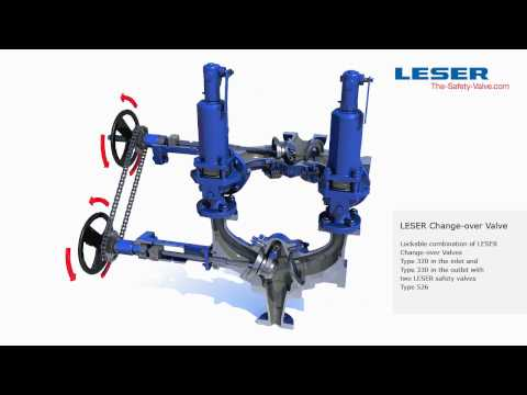 LESER Change-over Valve Lockable combination Type 320 Flow Type 330 Compact