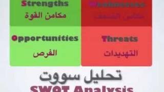 تحليل سووت  SWOT Analysis