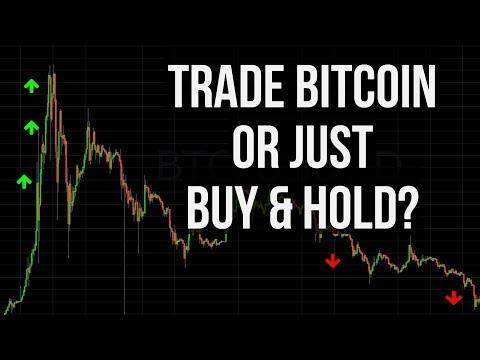 Blokuoti bitcoin