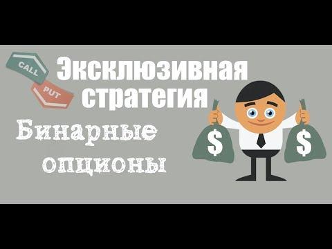 Лучшие брокеры бинарных опционов 2015