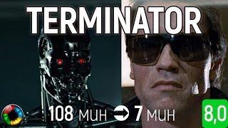 Terminator: короче говоря (краткое изложение)
